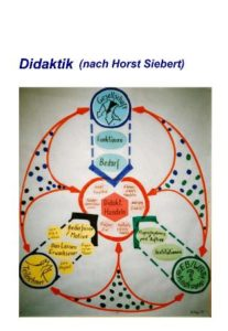 VB-Siebert-Didaktik 98